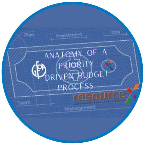 Anatomy of a Priority Driven Budget Round