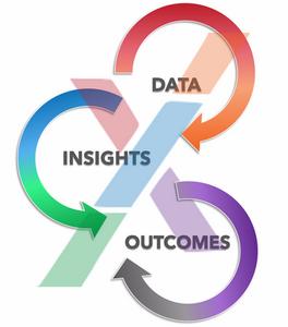 Program Based Business Intelligence
