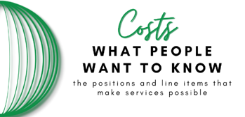 Costs - Program