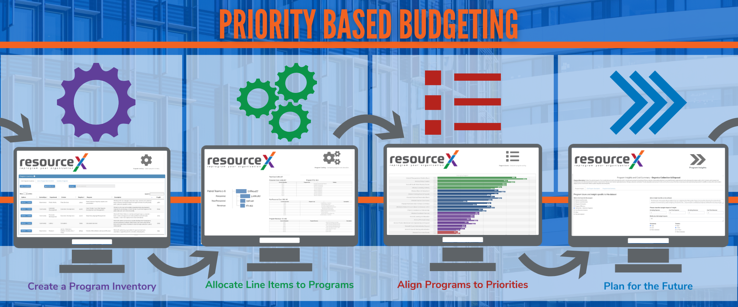 Priority Based Budgeting Data Layers-1
