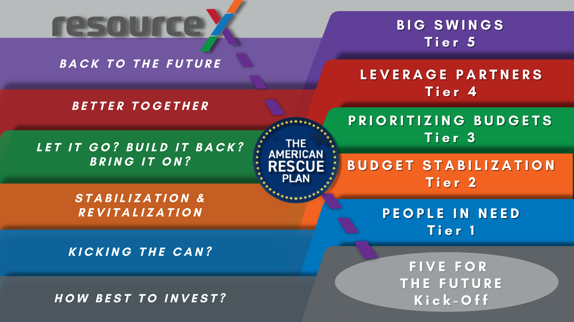 Five for the Future ARP Landing Page (17)