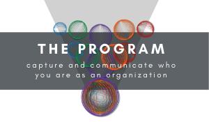 The Power of Communicating Programmatically