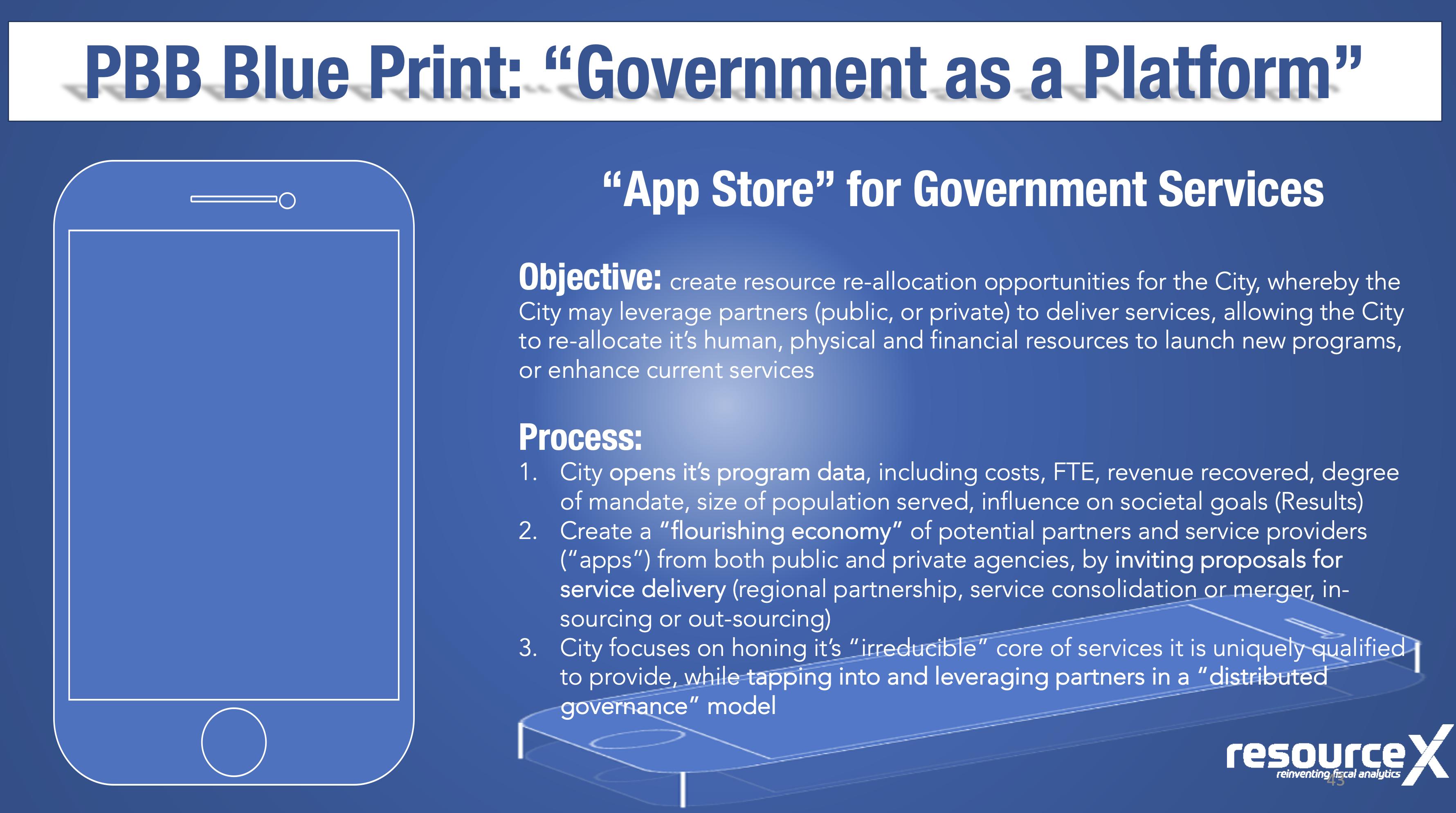 Government as a Platform